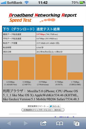 iPhone Wi-Fi