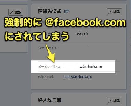 Facebookアドレス