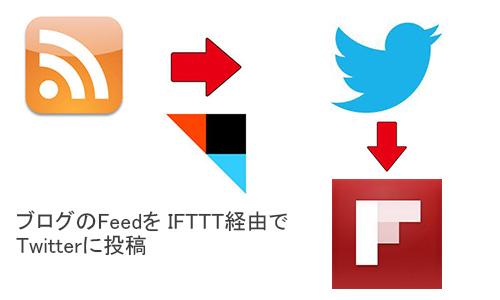 flipb01